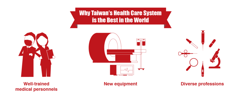 Why Taiwan's health care system is the best in the world